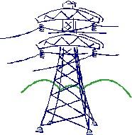 Закон об энергосбережении - органы государственной власти