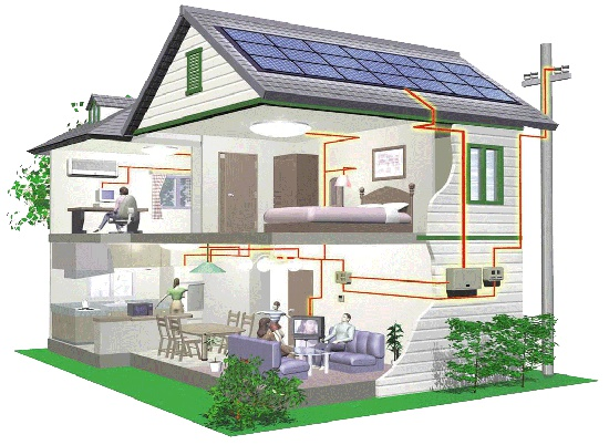 Индекс энергоэффективности дома, здания, сооружения