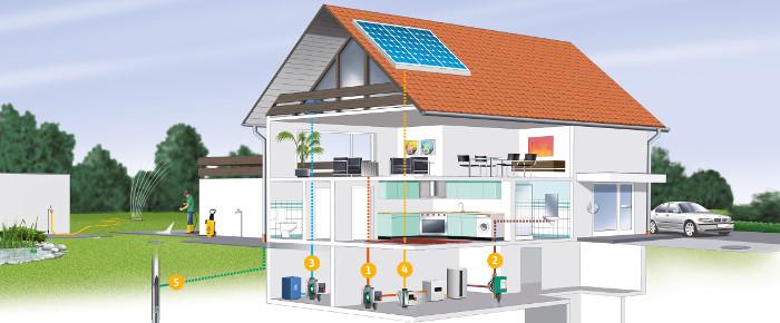 Мероприятия по энергосбережению - отопление