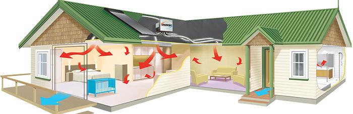 Мероприятия по энергосбережению - вентиляция