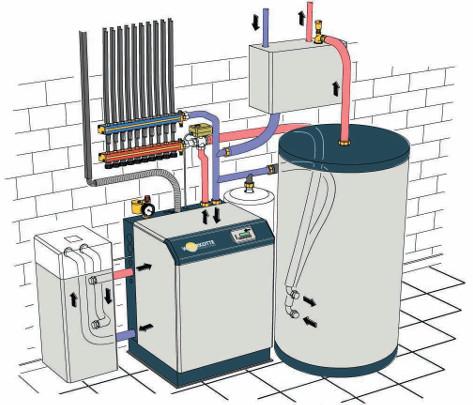 Энергетическое обследование систем горяеговодоснабжения