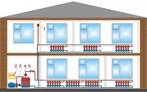 Пример работ по обследованию системы отопления