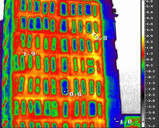 Энергоаудит - тепловизионное обследование - разница температуры