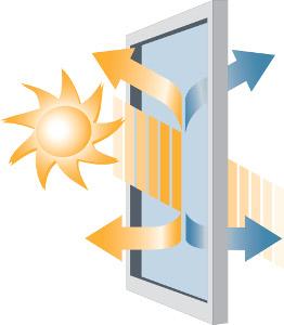 Энергосберегающие окна - плюсы и минусы