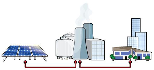 Инновации в энергосбережении