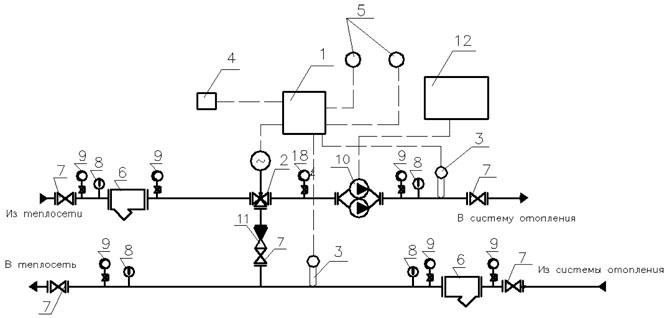 Схема автоматизированного узла погодного регулирования