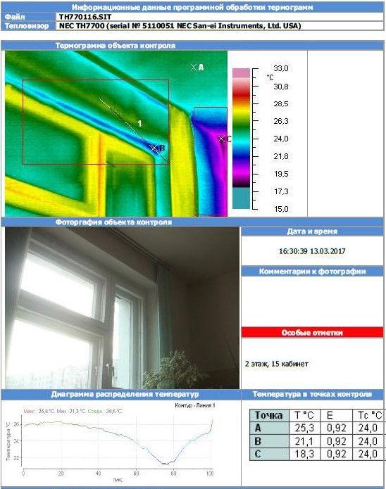 Термограмма окна школы