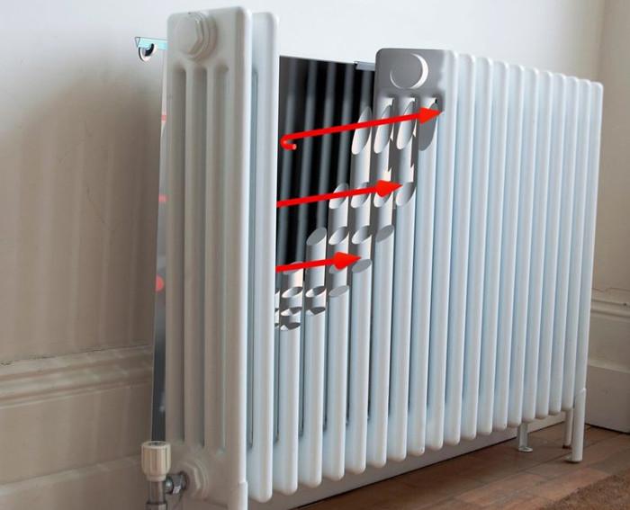 Рекомендации по установке термоотражающих экранов