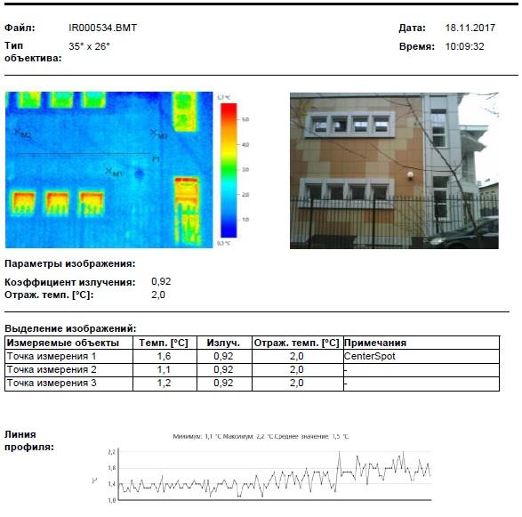 тепловизионное обследование дома в Москве