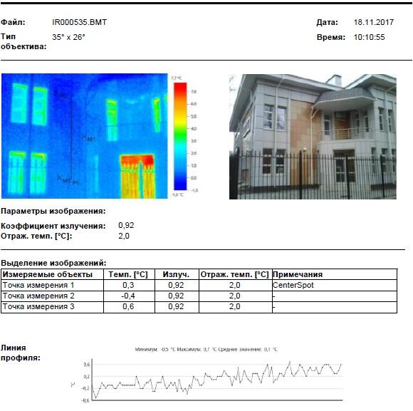 тепловизионное обследование частного дома в Москве