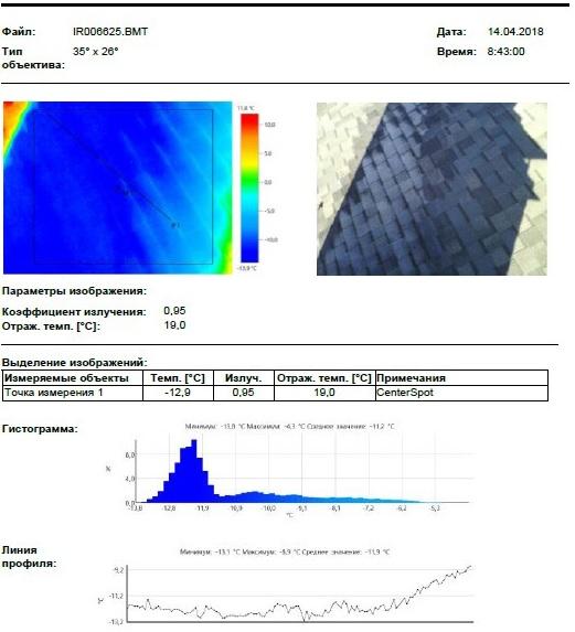 Тепловизионное обследование частного дома
