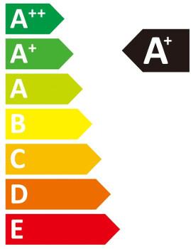 маркировка классов энергоэффективности ламп