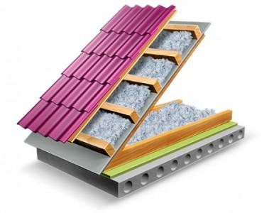 Теплоизоляция крыши эковатой