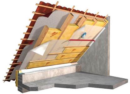 Технология утепления мансардной крыши