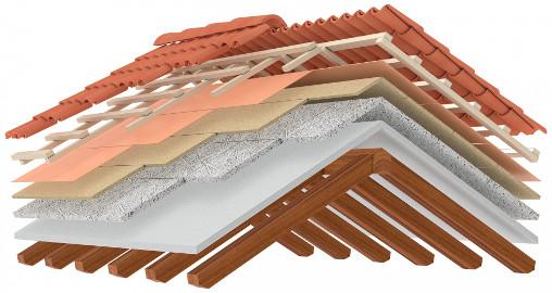 утепление крыши - передовые технологии