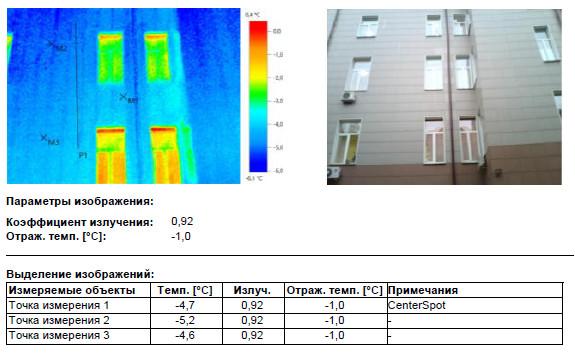 Тепловизионное обследование отчет