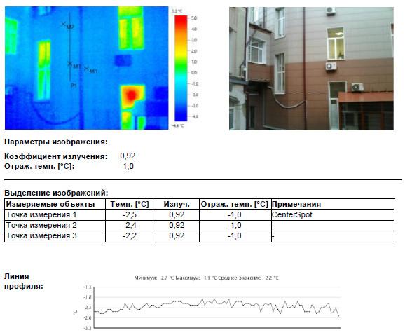 Тепловизионное обследование результаты