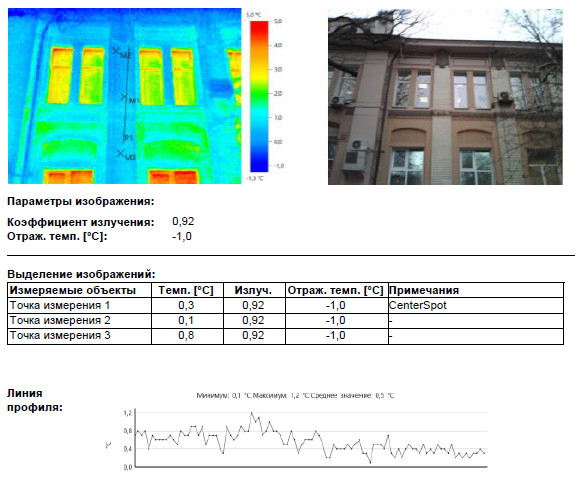 Обследование тепловизором фасада здания