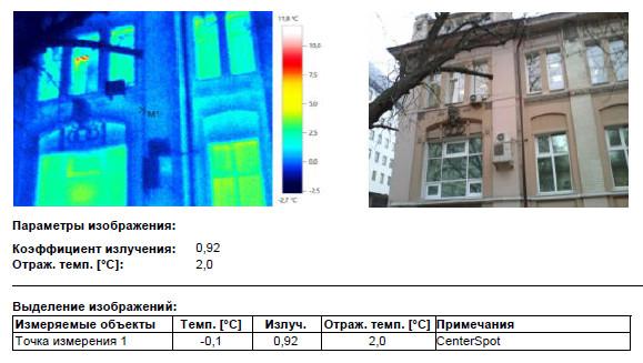 Тепловизионное обследование Москва