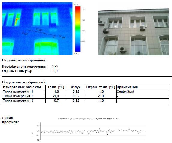 Тепловизионное обследование - дефектов нет