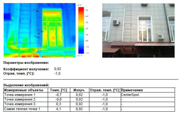 Тепловизионное обследование - выявленные дефекты