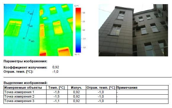 Тепловизионное обследование высотного здания