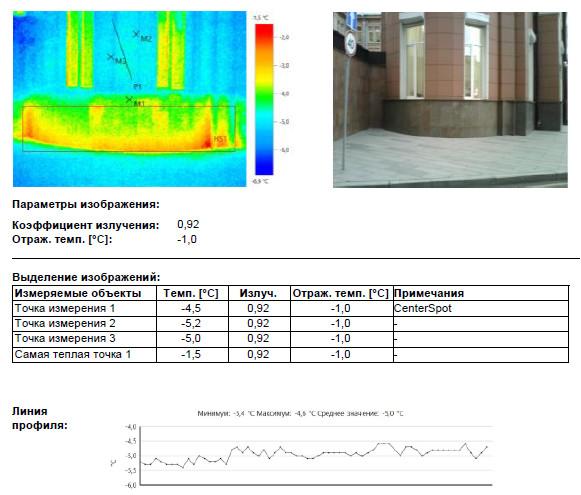 Тепловизионное обследование - выявленные утечки тепла