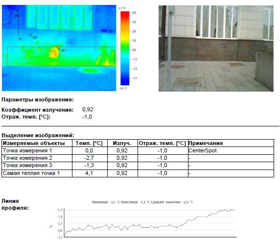 Обследование здания в Москве