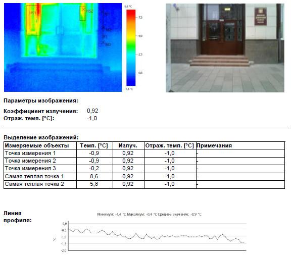 Тепловизионное обследование - двери