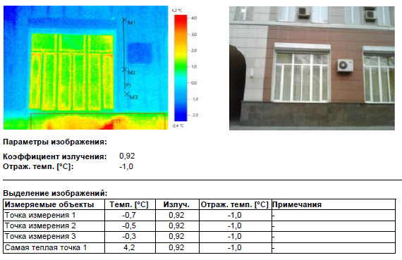 Тепловизионное обследование - окна