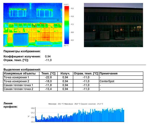 отчет о теплозащитных свойствах ограждающих конструкций (отчет по тепловизионному обследованию)