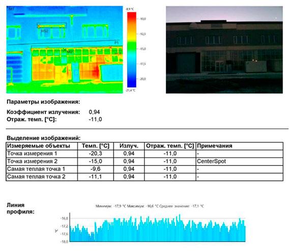 отчет тепловизионного обследования автопредприятия