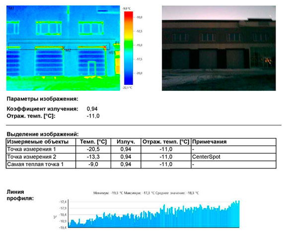 Тепловизионное обследование Автопредприятие с автосалоном