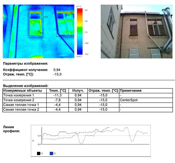Выявлены незначительные участки эксфильтрации теплого воздуха из внутренних помещений здания в районе примыкания светопрозрачных конструкций к стене.