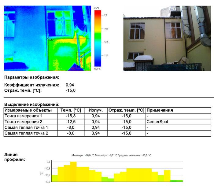 Теромограммы: Выявлены неоднородности температурного поля ограждающих конструкций стен.