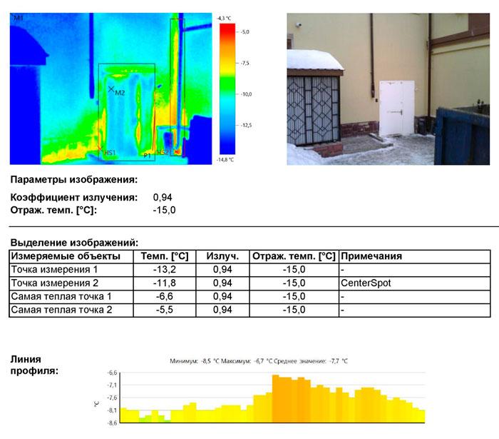 Участок эксфильтрации теплого воздуха из внутренних помещений по притвору полотна двери.