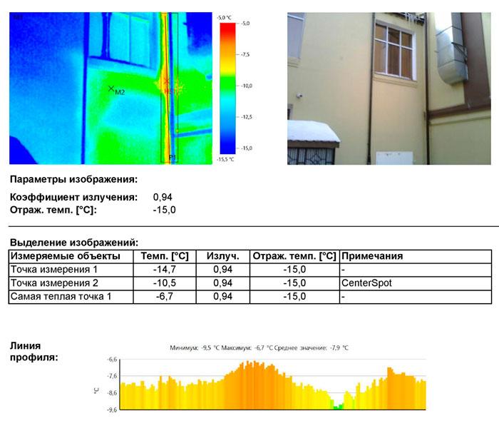 Тепловизионное обследование: Выявлены неоднородности температурного поля ограждающих конструкций стен.