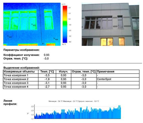 Термограмма: Стандартные тепловые потери через светопрозрачные конструкции.