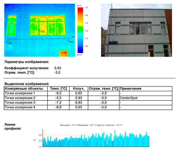 Тепловизионное обследование здания садика для ввода в эксплуатацию