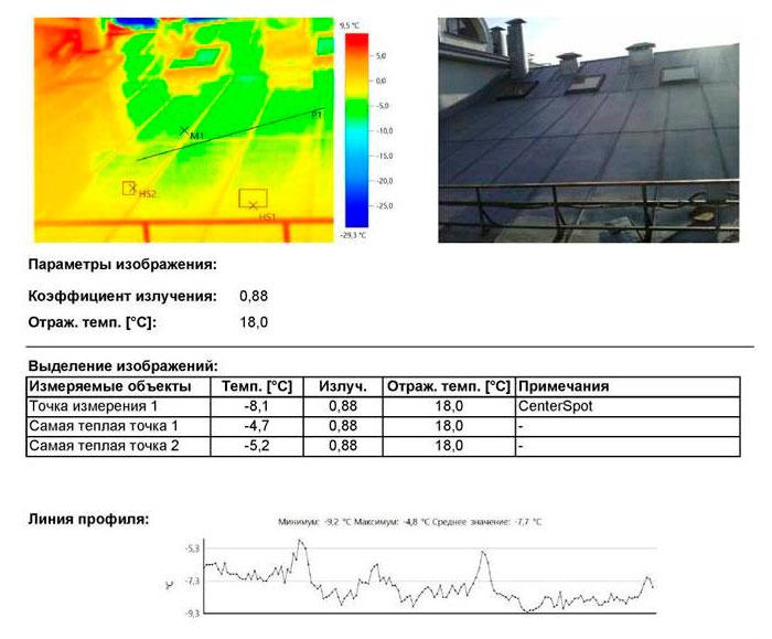 обследование крыши здания на потери тепла