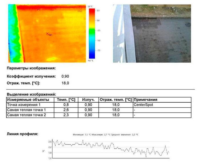 обследование протекания крыши