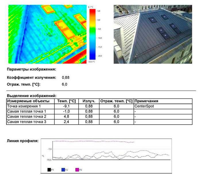 Неоднородность распределения температурного поля ограждающих конструкций.