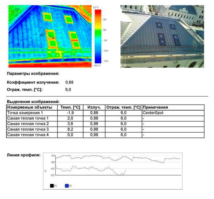 Результаты тепловизионного обследования кровли здания в Москве