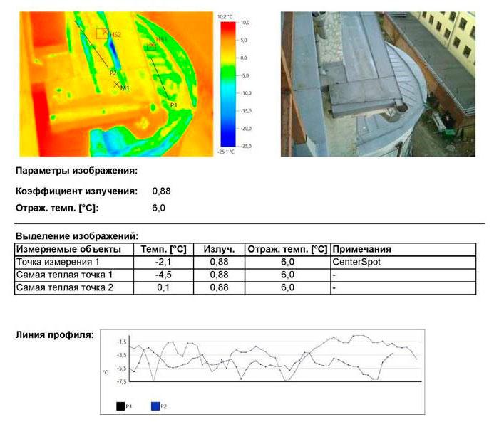 Неравномерность распределения температурного поля ограждающих конструкций.