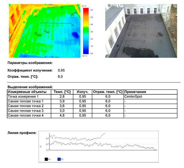 тепловизионное обследование сооружений