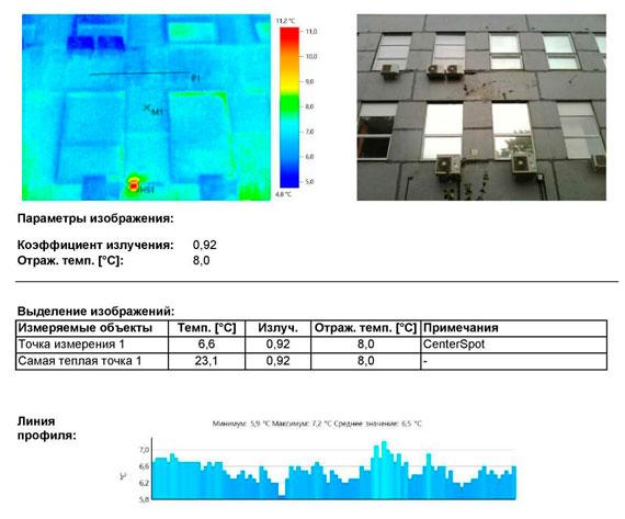 Значительные теплопотери через отверстие в стене либо же нарушение герметичности воздухопровода кондиционера