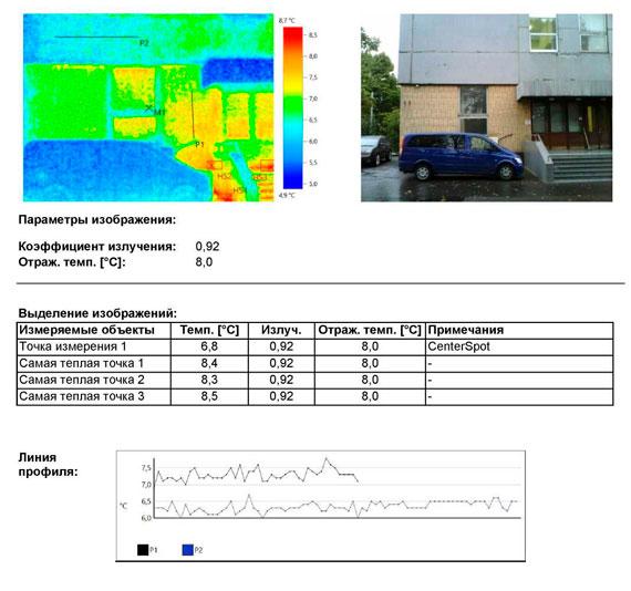 Обследование тепловизором: Участки эксфильтрации теплого воздуха из внутренних помещений по притвору полотна двери