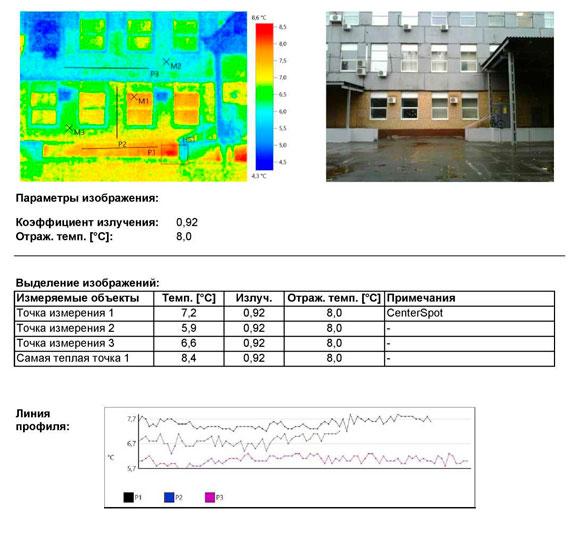 Обследование тепловизором Значительные теплопотери через подвал здания и фасад первого этажа
