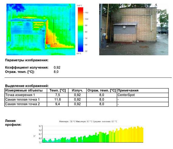 отчет тепловизионного обследования