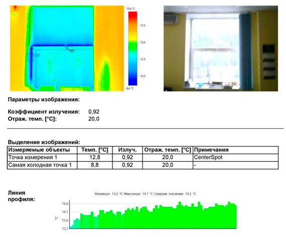 Тепловизионное: Инфильтрация холодного воздуха через приоткрытое окно